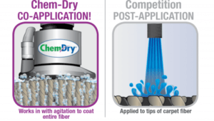 chem dry carpet protectant